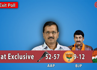 AAP Will Form Govt in Delhi, But BJP and Congress Have Chance To Be Happy