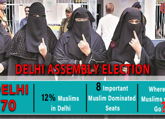 Delhi Assembly Election Results: People's Eye on Muslim Dominated Seats, Which Side Muslims Will Go?