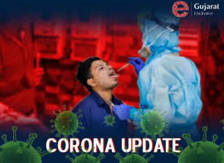Gujarat COVID-19 Update: 1,152 new cases recorded
