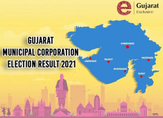 Gujarat Civic Polls: BJP leading in all 6 municipal corporations